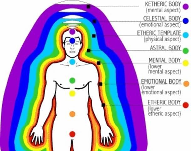 85842768-aura-anatomy
