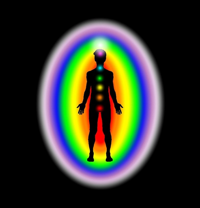 Test To Determine The Actual Color Of Your Aura
