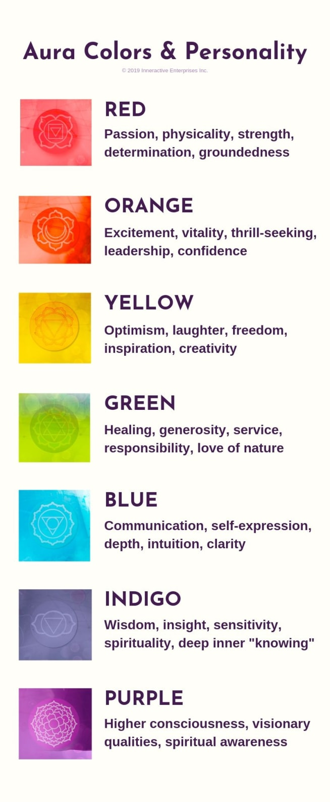 Aura colors meanings chart